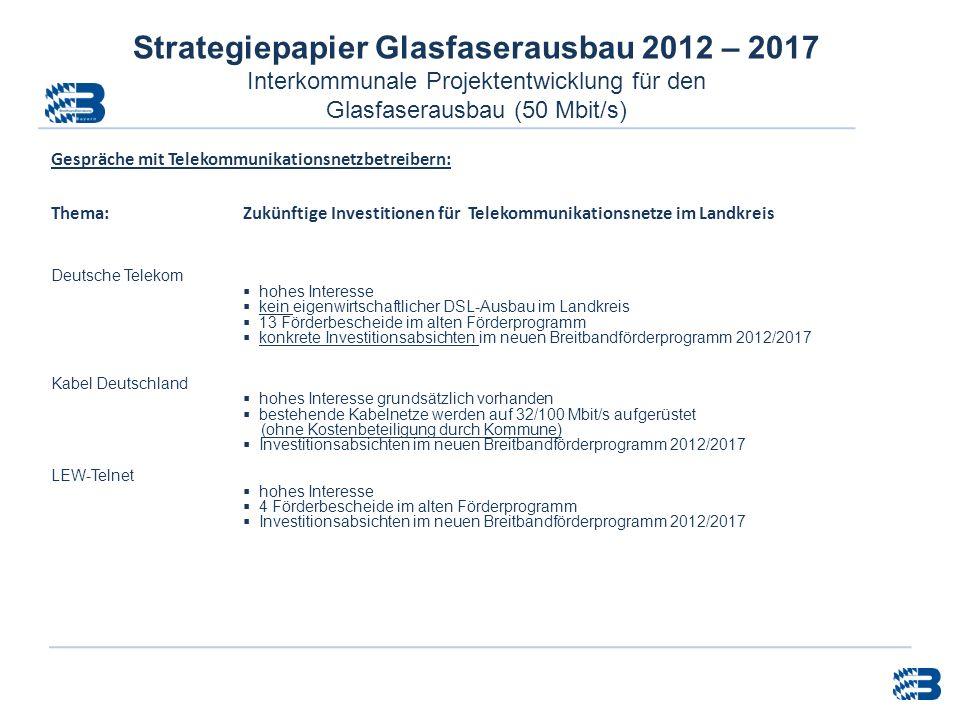 Strategiepapier Glasfaserausbau 2012 – 2017 Interkommunale Projektentwicklung für den Glasfaserausbau (50 Mbit/s) Gespräche mit Telekommunikationsnetz