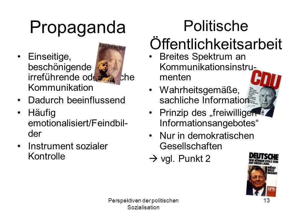 Perspektiven der politischen Sozialisation 13 Propaganda Einseitige, beschönigende irreführende oder falsche Kommunikation Dadurch beeinflussend Häufi
