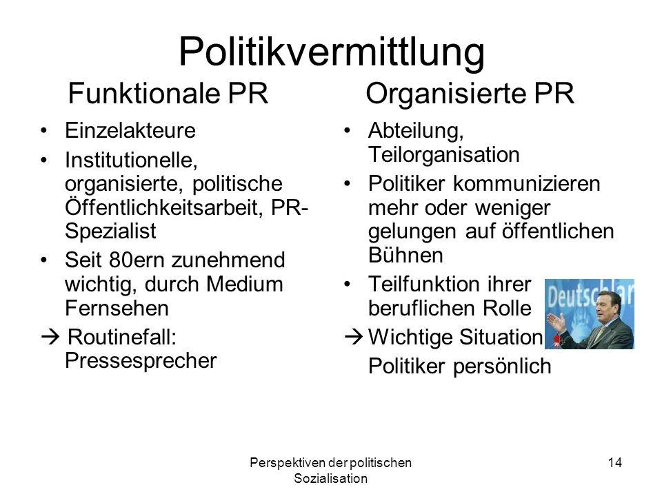 Perspektiven der politischen Sozialisation 14 Politikvermittlung Einzelakteure Institutionelle, organisierte, politische Öffentlichkeitsarbeit, PR- Sp