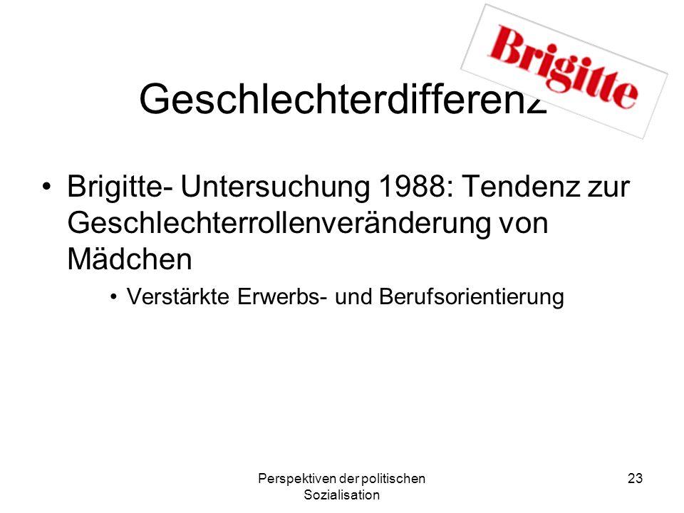 Perspektiven der politischen Sozialisation 23 Geschlechterdifferenz Brigitte- Untersuchung 1988: Tendenz zur Geschlechterrollenveränderung von Mädchen