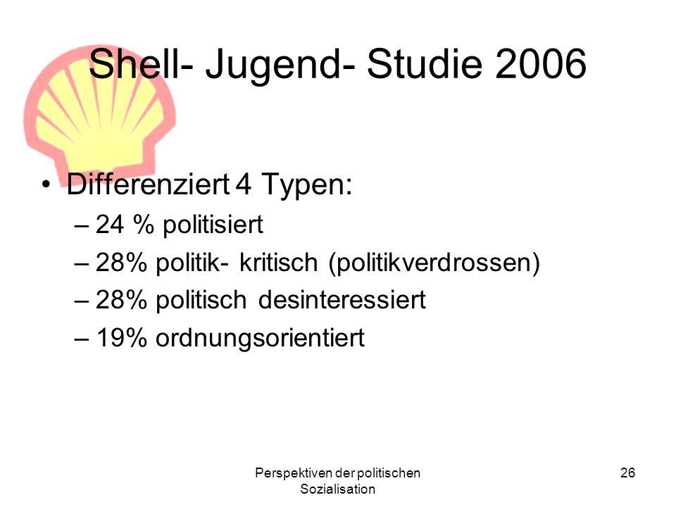 Perspektiven der politischen Sozialisation 26 Shell- Jugend- Studie 2006 Differenziert 4 Typen: –24 % politisiert –28% politik- kritisch (politikverdr