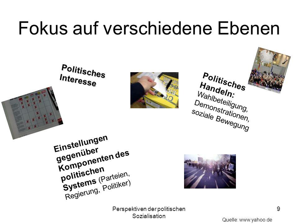 Perspektiven der politischen Sozialisation 9 Fokus auf verschiedene Ebenen Politisches Interesse Politisches Handeln: Wahlbeteiligung, Demonstrationen