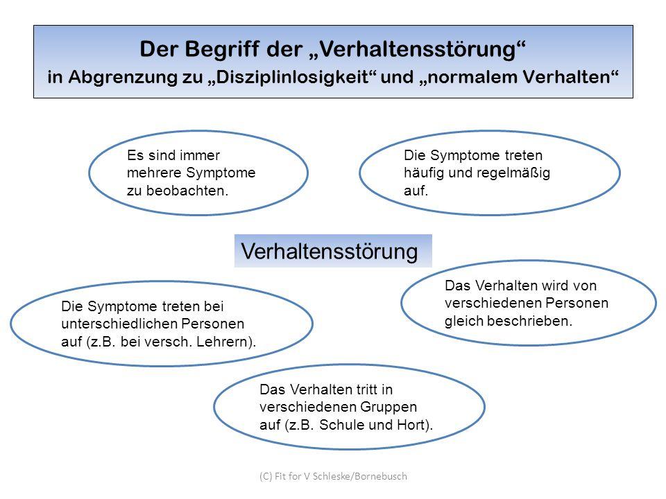 (C) Fit for V Schleske/Bornebusch Der Begriff der Verhaltensstörung Schlussfolgerungen Weitere Fachleute (wie Mediziner, Psychologen, Psychiater…) müssen bei einer solchen Diagnose eingeschaltet werden Das Verhalten kann mit pädagogischen Mitteln eventuell nicht beeinflusst oder verändert werden.