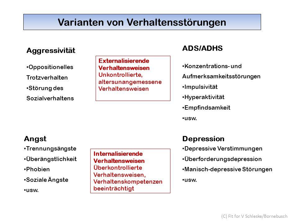 Vergleich von Symptomen bei verschiedenen Verhaltensstörungen SymptomeAD(H)SDepressionÄngste Selbstwert- gefühl Selbstwertgefühl leidet ständig durch negative Rückmeldungen von allen Seiten depressive Verstimmungen Minderwertigkeits- gefühle Entscheidungs- probleme Suizidideen Ausgeprägtes Bedürfnis nach Bestätigung