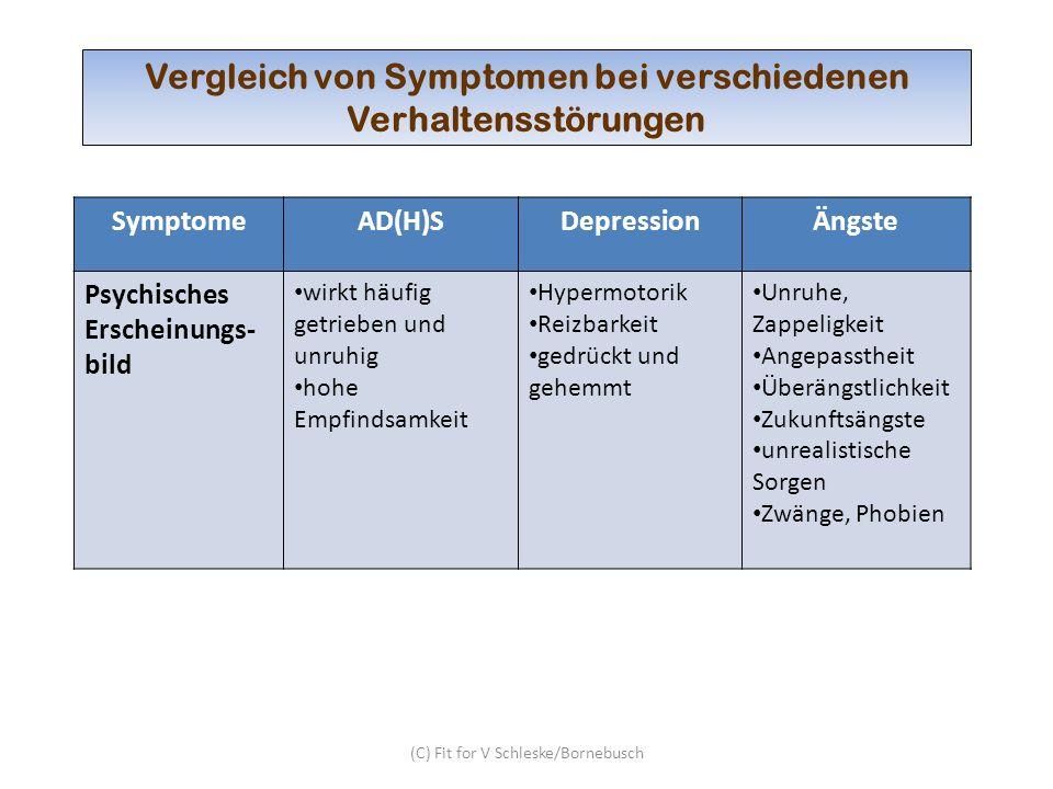 (C) Fit for V Schleske/Bornebusch Vergleich von Symptomen bei verschiedenen Verhaltensstörungen SymptomeAD(H)SDepressionÄngste Sozialverhalten Aggression Impulsivität: mangelnde Selbststeuerung Stimmungs- schwankungen Extreme Aggressionen möglich Wutanfälle Schreien Jammern