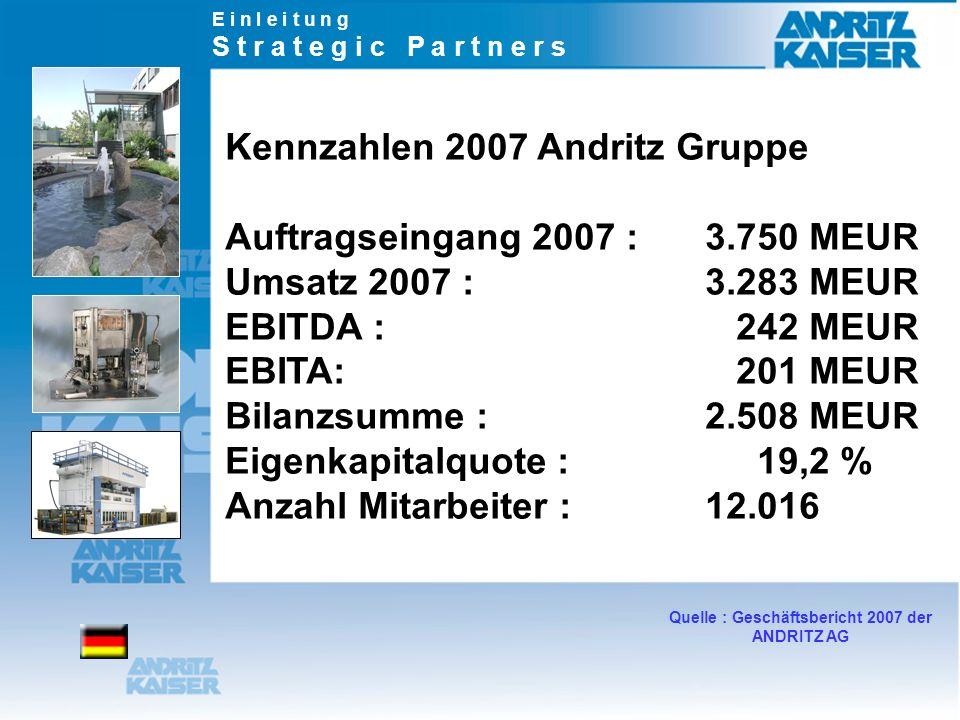 Kennzahlen 2007 Andritz Gruppe Auftragseingang 2007 : 3.750 MEUR Umsatz 2007 :3.283 MEUR EBITDA : 242 MEUR EBITA: 201 MEUR Bilanzsumme :2.508 MEUR Eigenkapitalquote : 19,2 % Anzahl Mitarbeiter :12.016 E i n l e i t u n g S t r a t e g i c P a r t n e r s Quelle : Geschäftsbericht 2007 der ANDRITZ AG