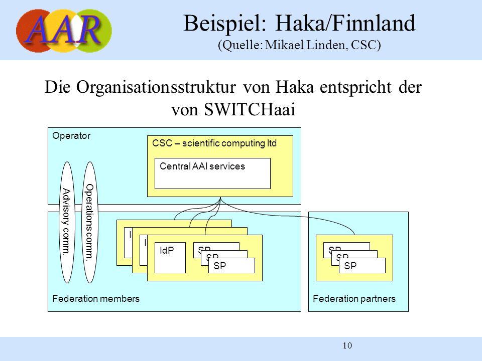 10 Beispiel: Haka/Finnland (Quelle: Mikael Linden, CSC) Die Organisationsstruktur von Haka entspricht der von SWITCHaai Federation partners Operator F