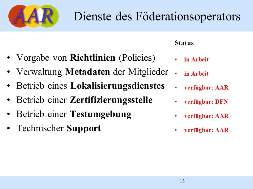 13 Dienste des Föderationsoperators Vorgabe von Richtlinien (Policies) Verwaltung Metadaten der Mitglieder Betrieb eines Lokalisierungsdienstes Betrie