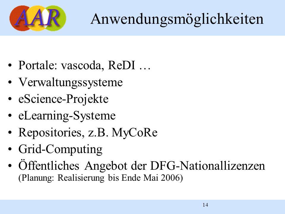14 Anwendungsmöglichkeiten Portale: vascoda, ReDI … Verwaltungssysteme eScience-Projekte eLearning-Systeme Repositories, z.B. MyCoRe Grid-Computing Öf