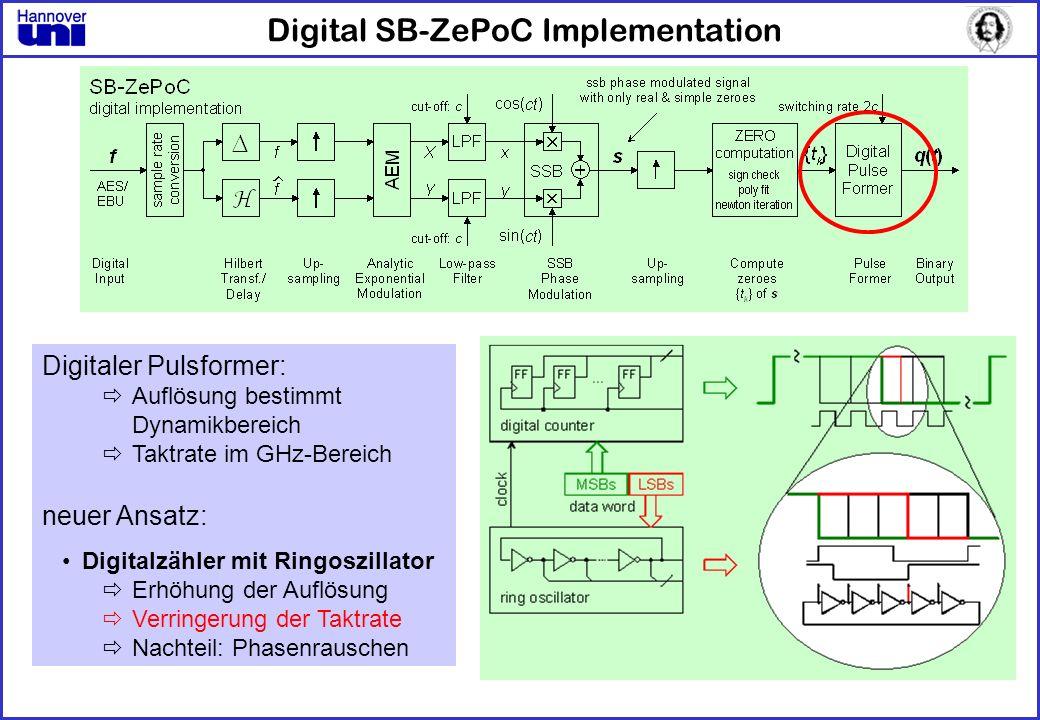 Digital SB-ZePoC Implementation Digitaler Pulsformer: Auflösung bestimmt Dynamikbereich Taktrate im GHz-Bereich neuer Ansatz: Digitalzähler mit Ringos
