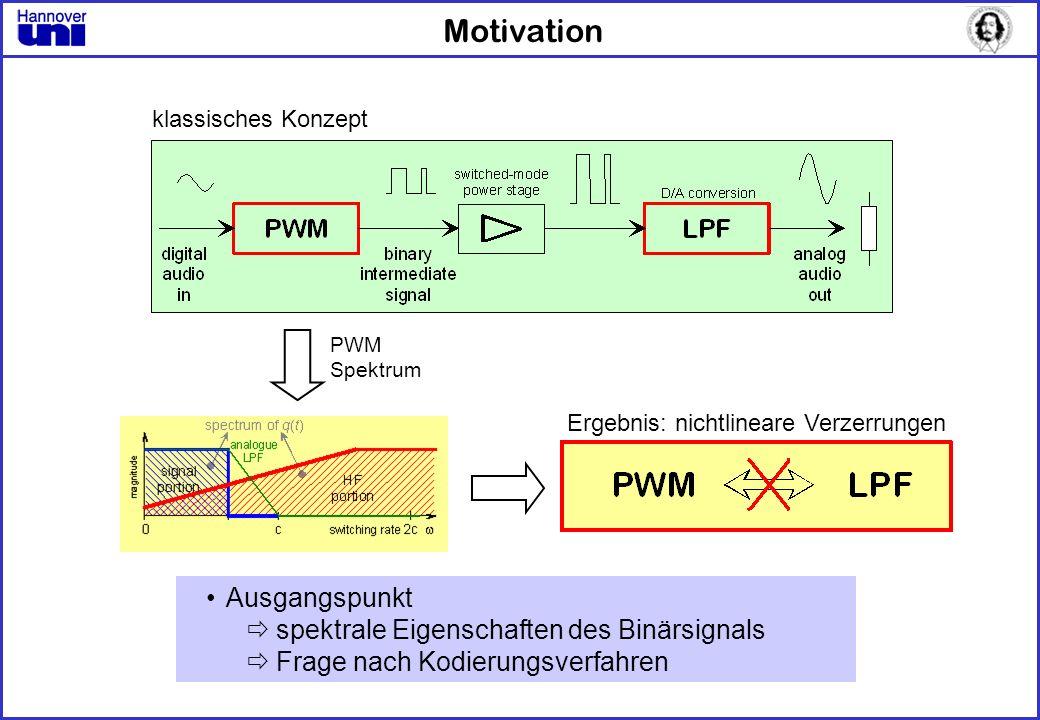 Motivation Ausgangspunkt spektrale Eigenschaften des Binärsignals Frage nach Kodierungsverfahren PWM Spektrum Ergebnis: nichtlineare Verzerrungen klas