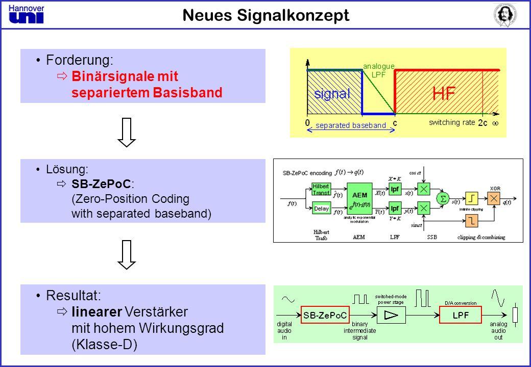Neues Signalkonzept Forderung: Binärsignale mit separiertem Basisband Resultat: linearer Verstärker mit hohem Wirkungsgrad (Klasse-D) Lösung: SB-ZePoC