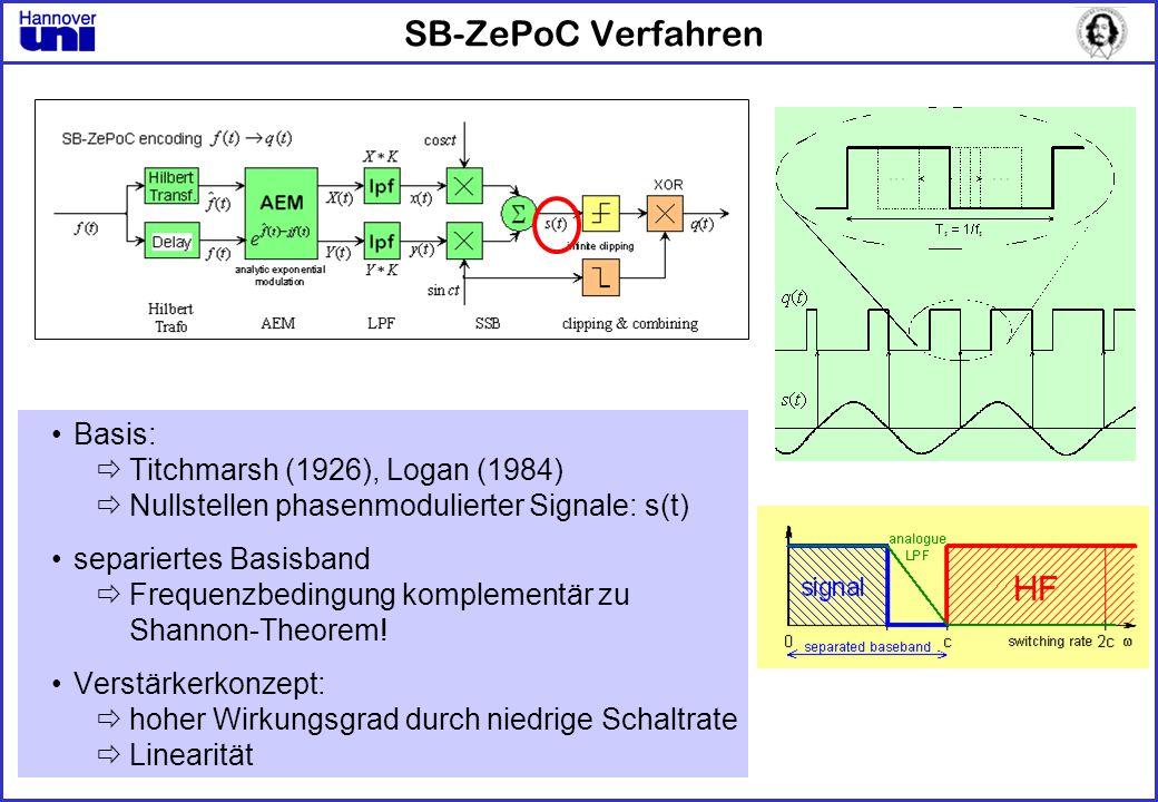 SB-ZePoC Verfahren Basis: Titchmarsh (1926), Logan (1984) Nullstellen phasenmodulierter Signale: s(t) separiertes Basisband Frequenzbedingung kompleme