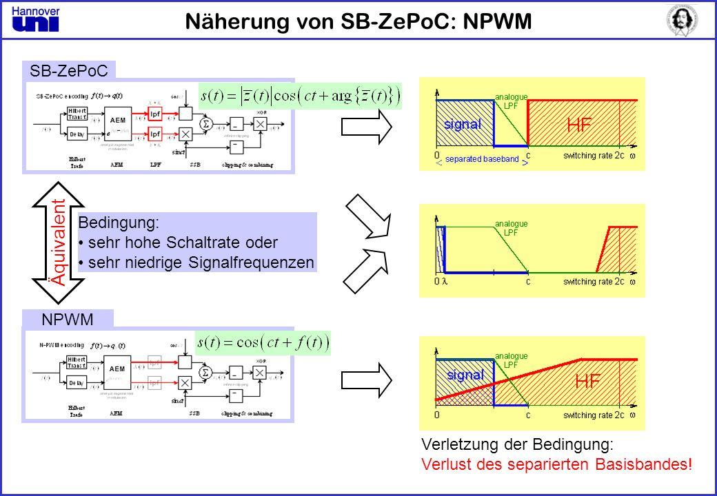 SB-ZePoC NPWM Näherung von SB-ZePoC: NPWM Verletzung der Bedingung: Verlust des separierten Basisbandes! Bedingung: sehr hohe Schaltrate oder sehr nie