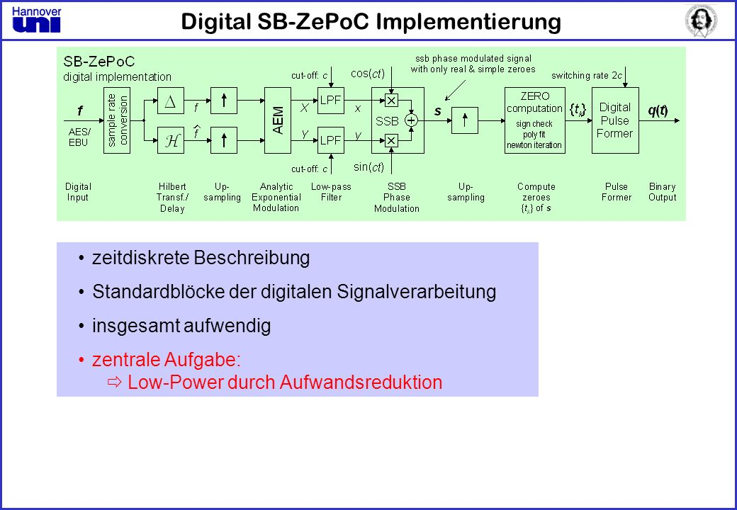 Digital SB-ZePoC Implementierung zeitdiskrete Beschreibung Standardblöcke der digitalen Signalverarbeitung insgesamt aufwendig zentrale Aufgabe: Low-P
