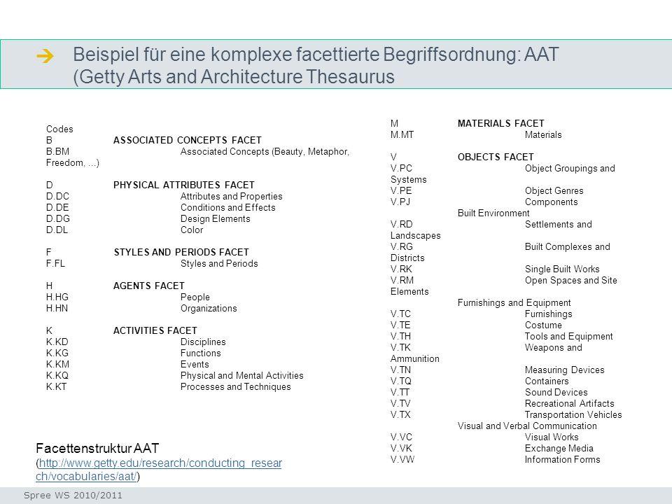 Beispiel für eine komplexe facettierte Begriffsordnung: AAT (Getty Arts and Architecture Thesaurus) Seminar I-Prax: Inhaltserschließung visueller Medien, 5.10.2004 Spree WS 2010/2011 http://www.getty.e du/vow/AATHierarc hy?find=&logic=AN D&note=&subjectid =300168394 AAT: Konzept- Hierarchie