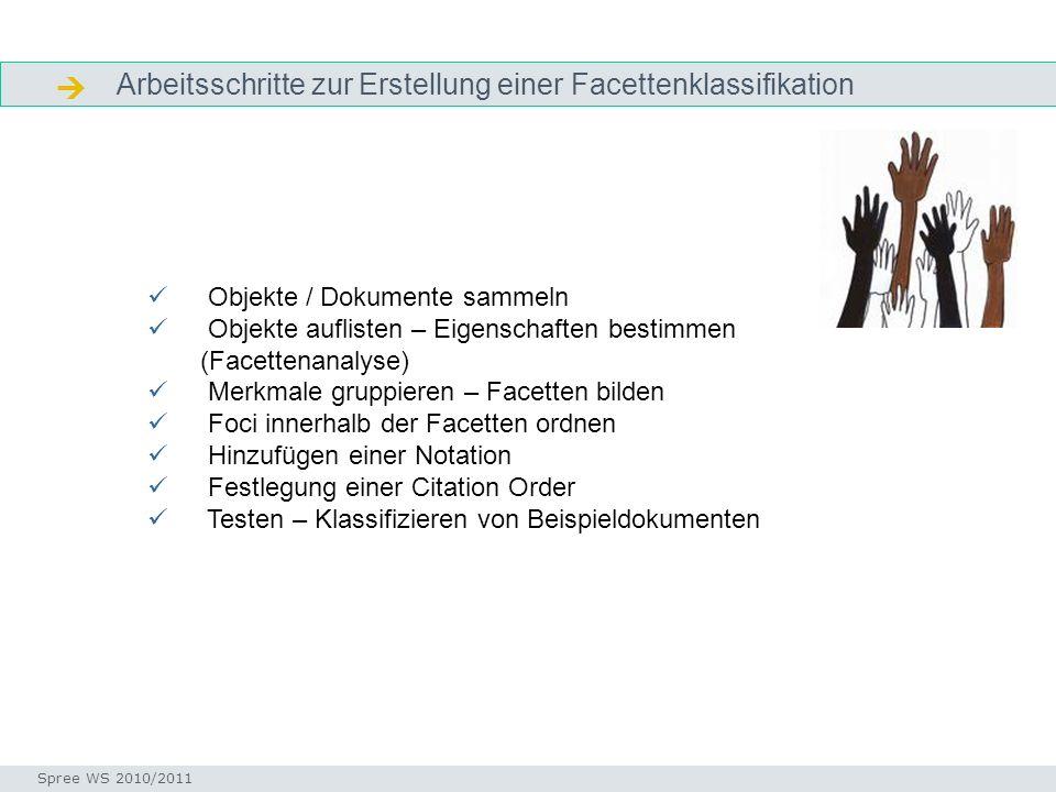 Objekte sammeln Objekte sammeln Seminar I-Prax: Inhaltserschließung visueller Medien, 5.10.2004 Spree WS 2010/2011