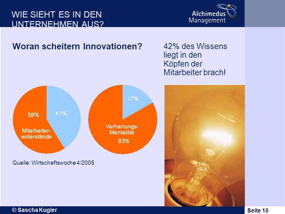 © Sascha Kugler Seite 10 Woran scheitern Innovationen? Mitarbeiter- widerstände Verharrungs- Mentalität 42% des Wissens liegt in den Köpfen der Mitarb