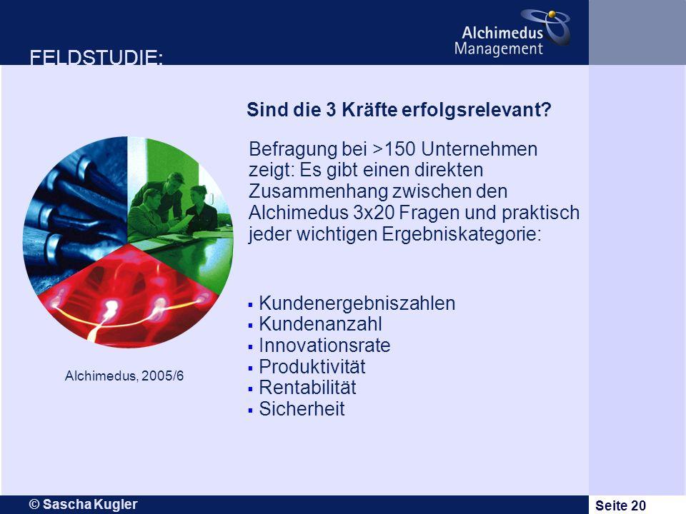 © Sascha Kugler Seite 20 Sind die 3 Kräfte erfolgsrelevant? Kundenergebniszahlen Kundenanzahl Innovationsrate Produktivität Rentabilität Sicherheit FE