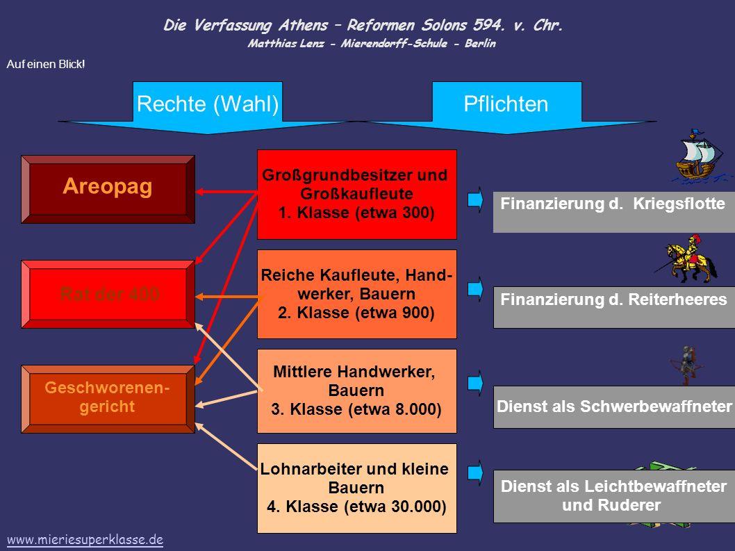 Die Verfassung Athens – Reformen Solons 594. v. Chr. Matthias Lenz - Mierendorff-Schule - Berlin Areopag Rat der 400 Geschworenen- gericht Reiche Kauf