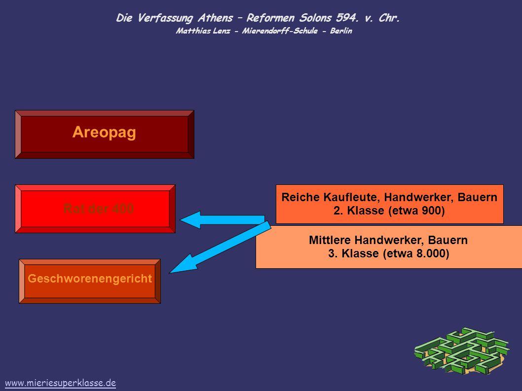 Die Verfassung Athens – Reformen Solons 594. v. Chr. Matthias Lenz - Mierendorff-Schule - Berlin Areopag Rat der 400 Geschworenengericht Reiche Kaufle