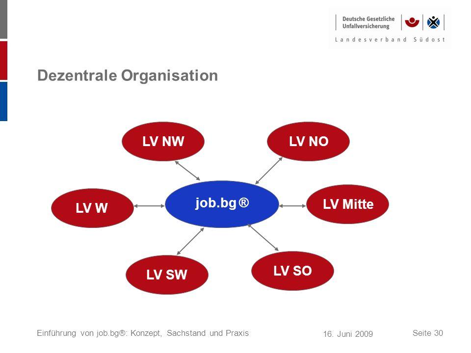 16. Juni 2009 Einführung von job.bg®: Konzept, Sachstand und PraxisSeite 30 Dezentrale Organisation job.bg ® LV NO LV SO LV NW LV W LV SW LV Mitte