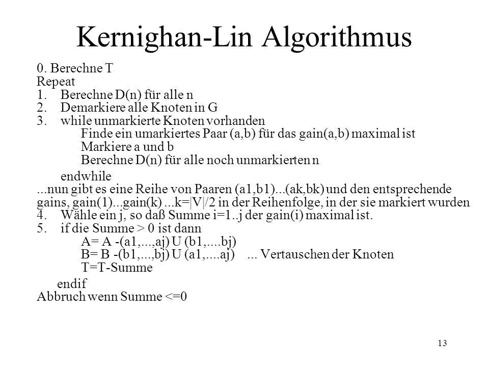 13 Kernighan-Lin Algorithmus 0. Berechne T Repeat 1. Berechne D(n) für alle n 2. Demarkiere alle Knoten in G 3. while unmarkierte Knoten vorhanden Fin