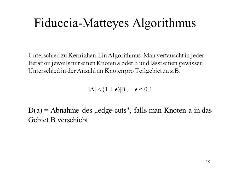 19 Fiduccia-Matteyes Algorithmus Unterschied zu Kernighan-Lin Algorithmus: Man vertauscht in jeder Iteration jeweils nur einen Knoten a oder b und läs