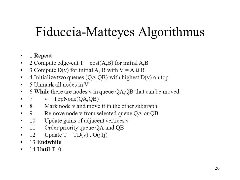 20 Fiduccia-Matteyes Algorithmus 1 Repeat 2 Compute edge-cut T = cost(A,B) for initial A,B 3 Compute D(v) for initial A, B with V = A U B 4 Initialize