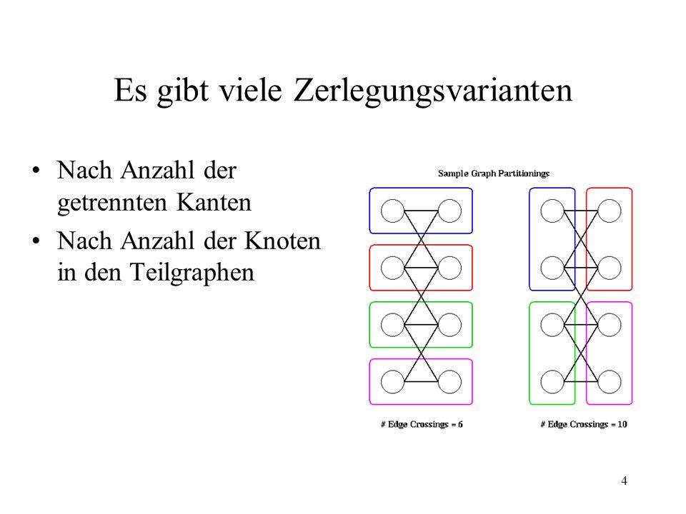 4 Es gibt viele Zerlegungsvarianten Nach Anzahl der getrennten Kanten Nach Anzahl der Knoten in den Teilgraphen