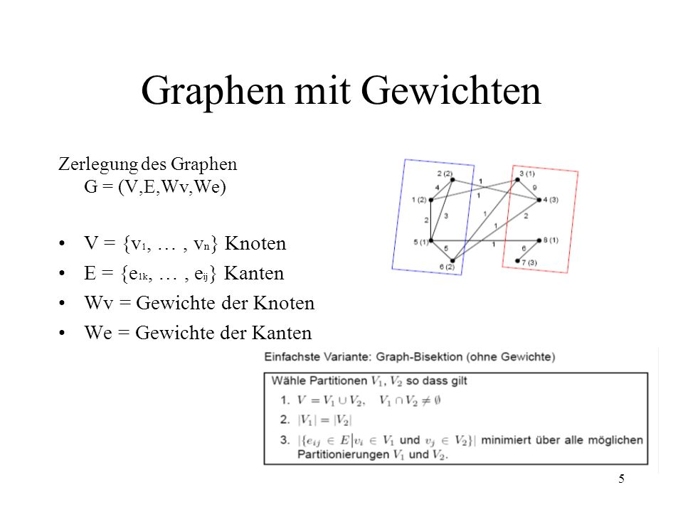 5 Graphen mit Gewichten Zerlegung des Graphen G = (V,E,Wv,We) V = {v 1, …, v n } Knoten E = {e 1k, …, e ij } Kanten Wv = Gewichte der Knoten We = Gewi