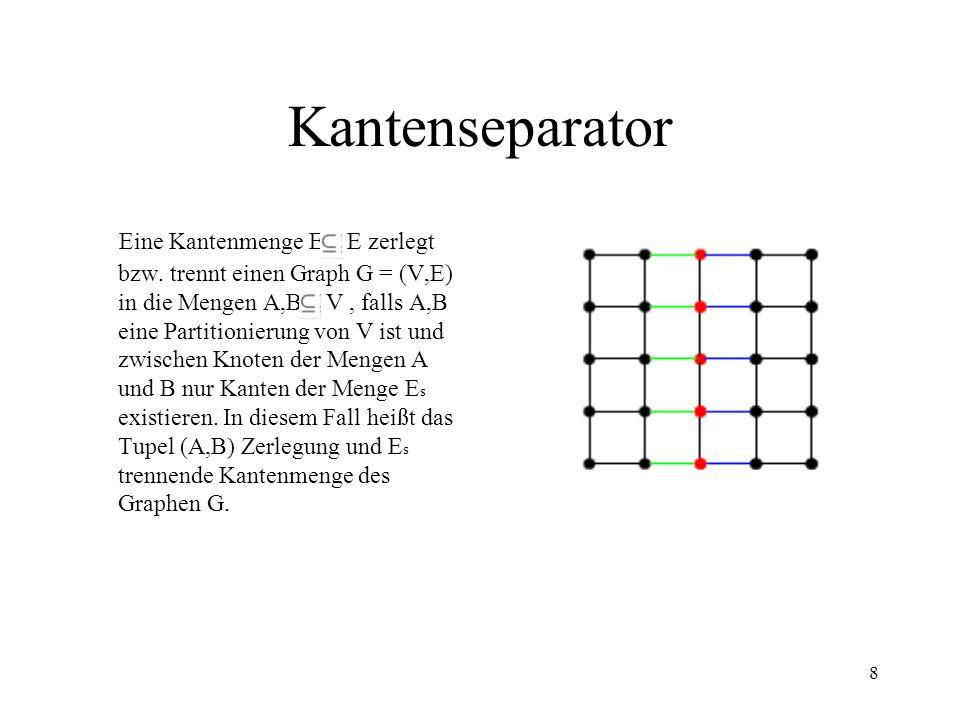 8 Kantenseparator Eine Kantenmenge E s E zerlegt bzw. trennt einen Graph G = (V,E) in die Mengen A,B V, falls A,B eine Partitionierung von V ist und z