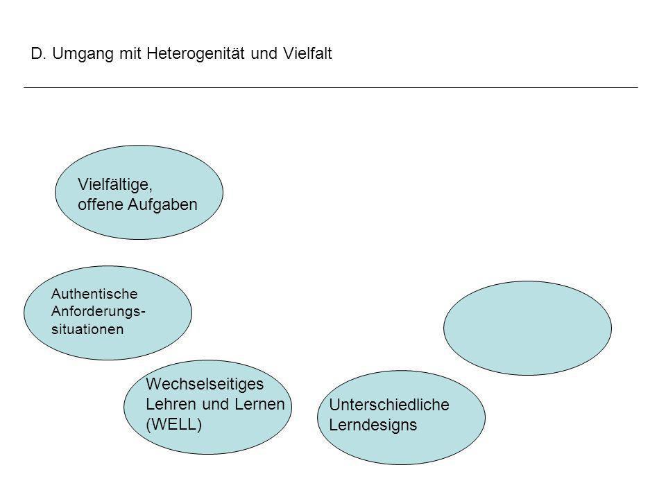 D. Umgang mit Heterogenität und Vielfalt Vielfältige, offene Aufgaben Authentische Anforderungs- situationen Wechselseitiges Lehren und Lernen (WELL)