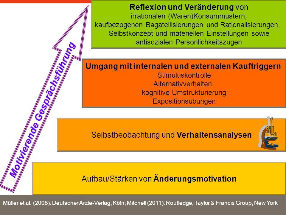 Aufbau/Stärken von Änderungsmotivation Umgang mit internalen und externalen Kauftriggern Stimuluskontrolle Alternativverhalten kognitive Umstrukturierung Expositionsübungen Reflexion und Veränderung von irrationalen (Waren)Konsummustern, kaufbezogenen Bagatellisierungen und Rationalisierungen, Selbstkonzept und materiellen Einstellungen sowie antisozialen Persönlichkeitszügen Selbstbeobachtung und Verhaltensanalysen Motivierende Gesprächsführung Müller et al.