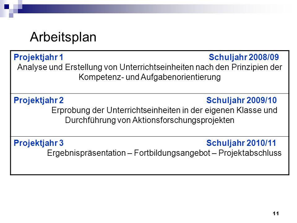 Projektjahr 1 Schuljahr 2008/09 Analyse und Erstellung von Unterrichtseinheiten nach den Prinzipien der Kompetenz- und Aufgabenorientierung Projektjah