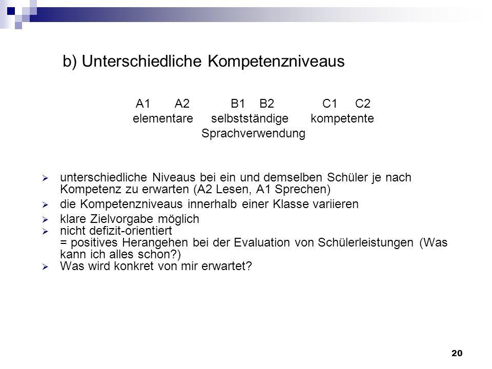b) Unterschiedliche Kompetenzniveaus A1 A2 B1 B2 C1 C2 elementare selbstständige kompetente Sprachverwendung unterschiedliche Niveaus bei ein und dems