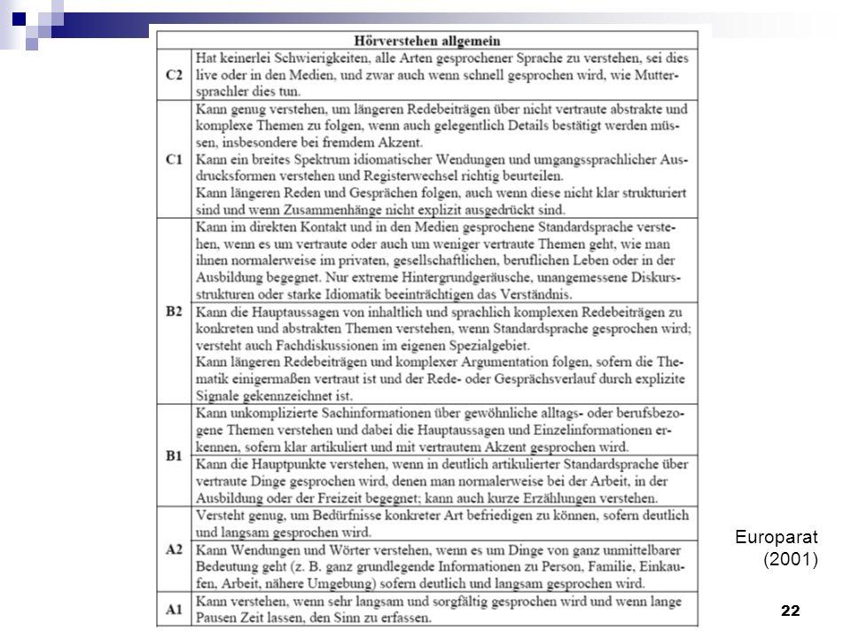 Europarat (2001) 22