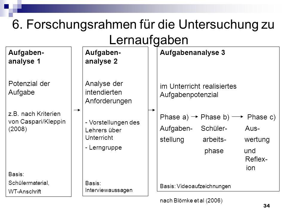 6. Forschungsrahmen für die Untersuchung zu Lernaufgaben Aufgaben- analyse 1 Potenzial der Aufgabe z.B. nach Kriterien von Caspari/Kleppin (2008) Basi