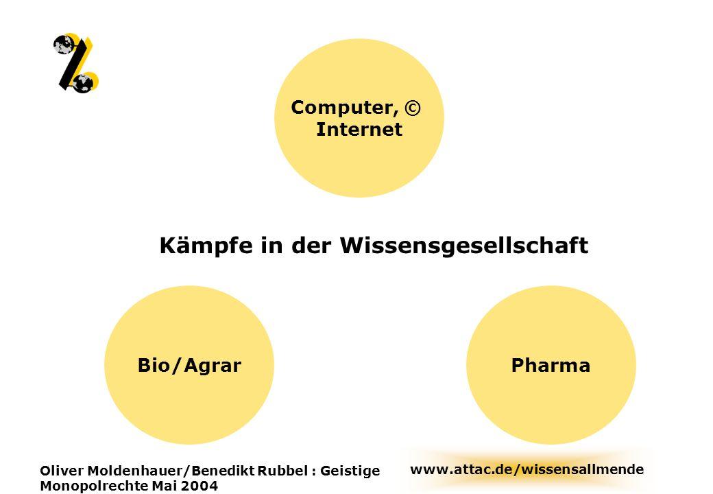 www.attac.de/wissensallmende Oliver Moldenhauer/Benedikt Rubbel : Geistige Monopolrechte Mai 2004 Kämpfe in der Wissensgesellschaft Bio/Agrar Computer