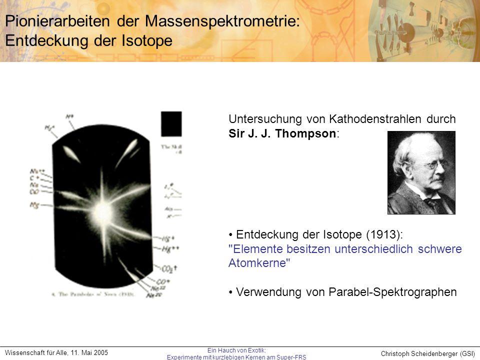 Christoph Scheidenberger (GSI) Wissenschaft für Alle, 11. Mai 2005 Ein Hauch von Exotik: Experimente mit kurzlebigen Kernen am Super-FRS Pionierarbeit
