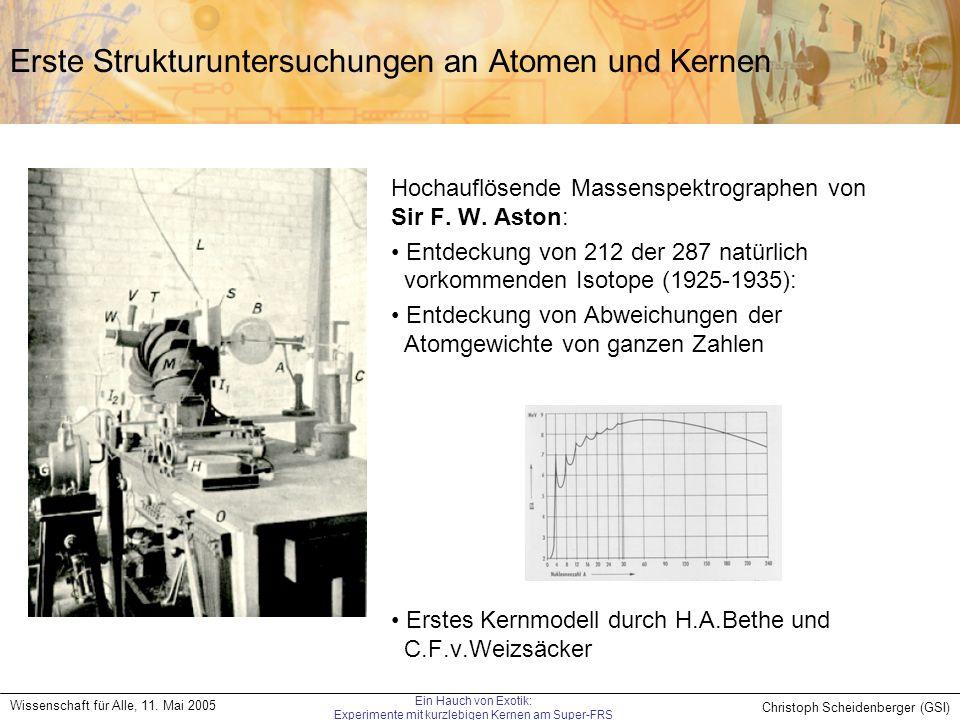 Christoph Scheidenberger (GSI) Wissenschaft für Alle, 11. Mai 2005 Ein Hauch von Exotik: Experimente mit kurzlebigen Kernen am Super-FRS Erste Struktu
