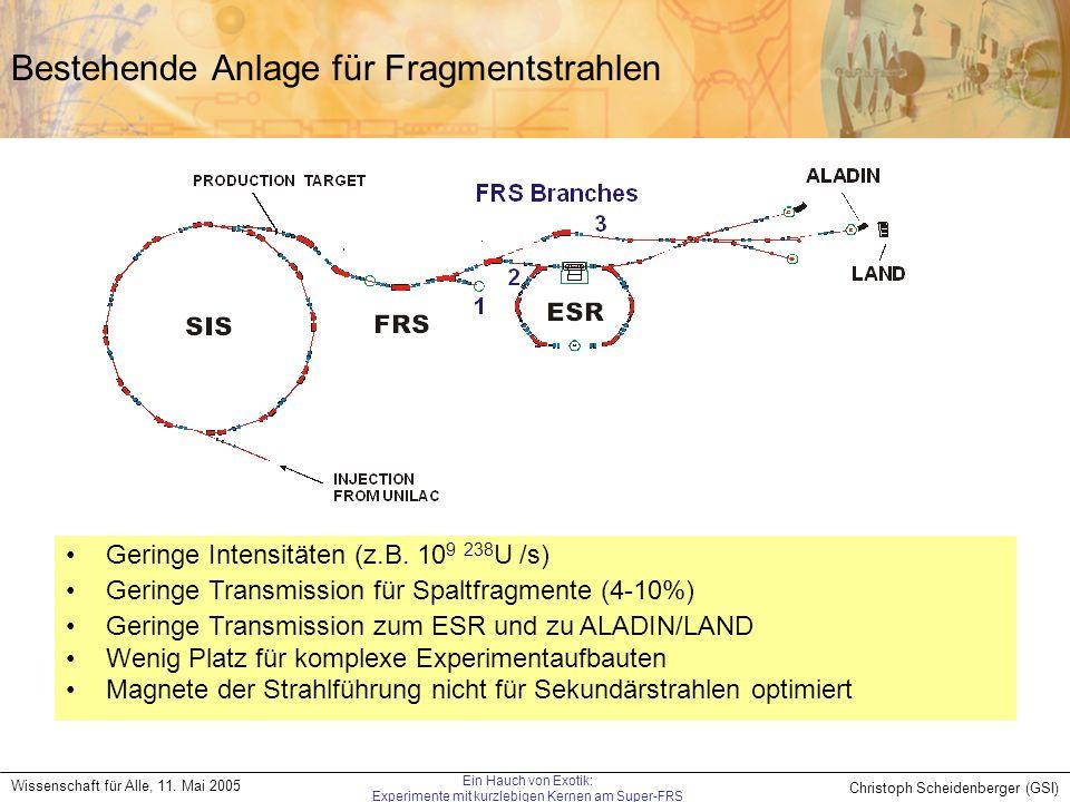 Christoph Scheidenberger (GSI) Wissenschaft für Alle, 11. Mai 2005 Ein Hauch von Exotik: Experimente mit kurzlebigen Kernen am Super-FRS Bestehende An