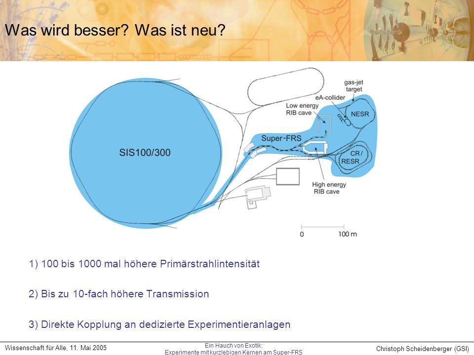 Christoph Scheidenberger (GSI) Wissenschaft für Alle, 11. Mai 2005 Ein Hauch von Exotik: Experimente mit kurzlebigen Kernen am Super-FRS Was wird bess