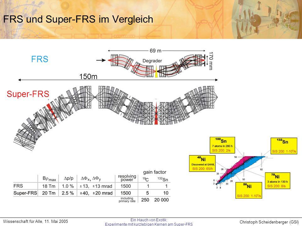 Christoph Scheidenberger (GSI) Wissenschaft für Alle, 11. Mai 2005 Ein Hauch von Exotik: Experimente mit kurzlebigen Kernen am Super-FRS FRS und Super
