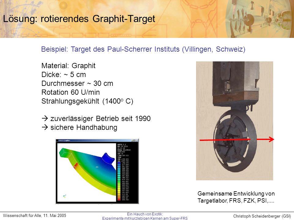 Christoph Scheidenberger (GSI) Wissenschaft für Alle, 11. Mai 2005 Ein Hauch von Exotik: Experimente mit kurzlebigen Kernen am Super-FRS Lösung: rotie