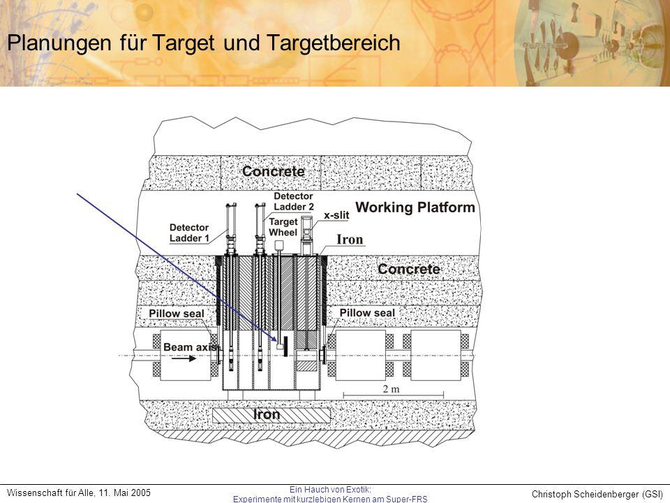 Christoph Scheidenberger (GSI) Wissenschaft für Alle, 11. Mai 2005 Ein Hauch von Exotik: Experimente mit kurzlebigen Kernen am Super-FRS Planungen für