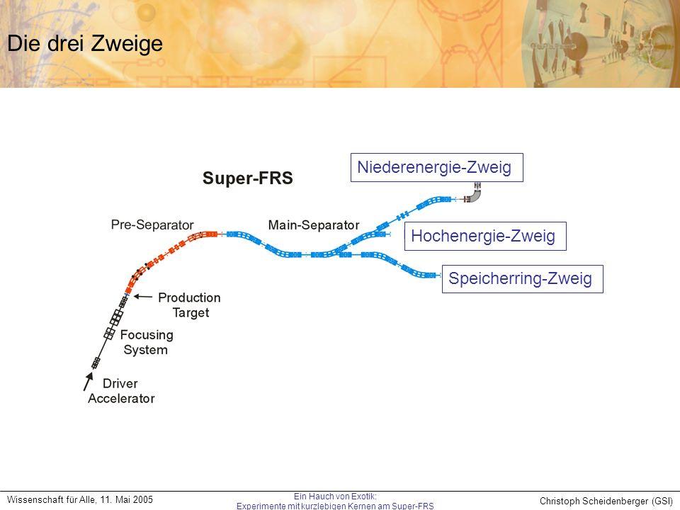 Christoph Scheidenberger (GSI) Wissenschaft für Alle, 11. Mai 2005 Ein Hauch von Exotik: Experimente mit kurzlebigen Kernen am Super-FRS Die drei Zwei