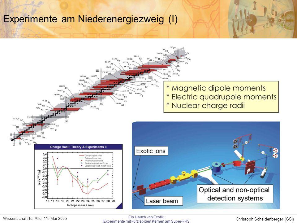 Christoph Scheidenberger (GSI) Wissenschaft für Alle, 11. Mai 2005 Ein Hauch von Exotik: Experimente mit kurzlebigen Kernen am Super-FRS Experimente a