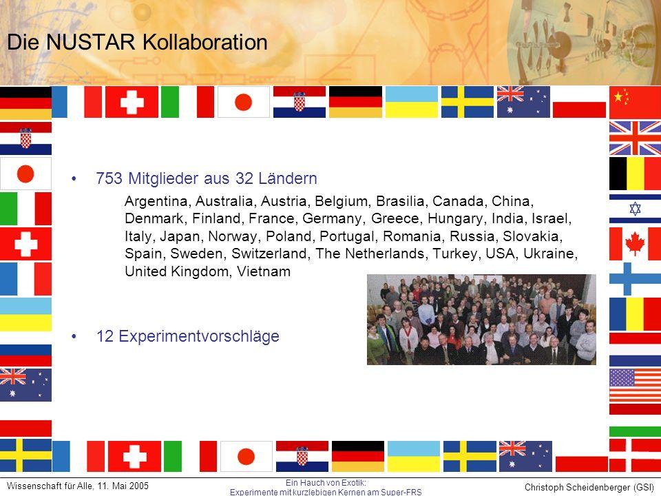 Christoph Scheidenberger (GSI) Wissenschaft für Alle, 11. Mai 2005 Ein Hauch von Exotik: Experimente mit kurzlebigen Kernen am Super-FRS Die NUSTAR Ko