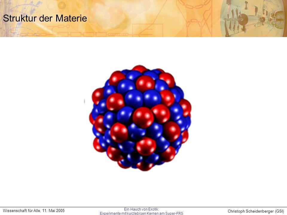 Christoph Scheidenberger (GSI) Wissenschaft für Alle, 11. Mai 2005 Ein Hauch von Exotik: Experimente mit kurzlebigen Kernen am Super-FRS Struktur der